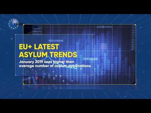 Embedded thumbnail for EASO Latest Videos